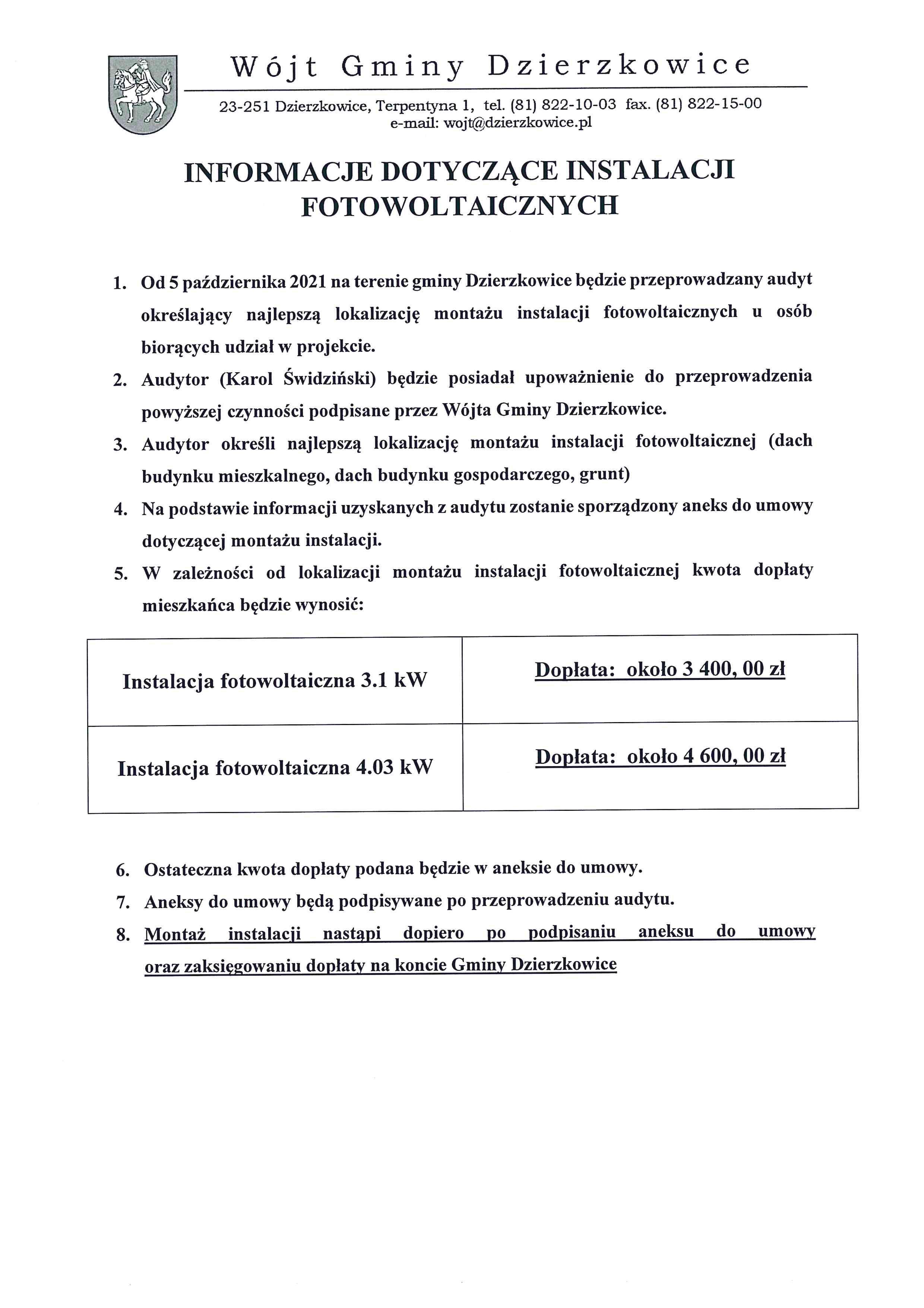 Informacje dotyczace instalacji fotowoltaicznych