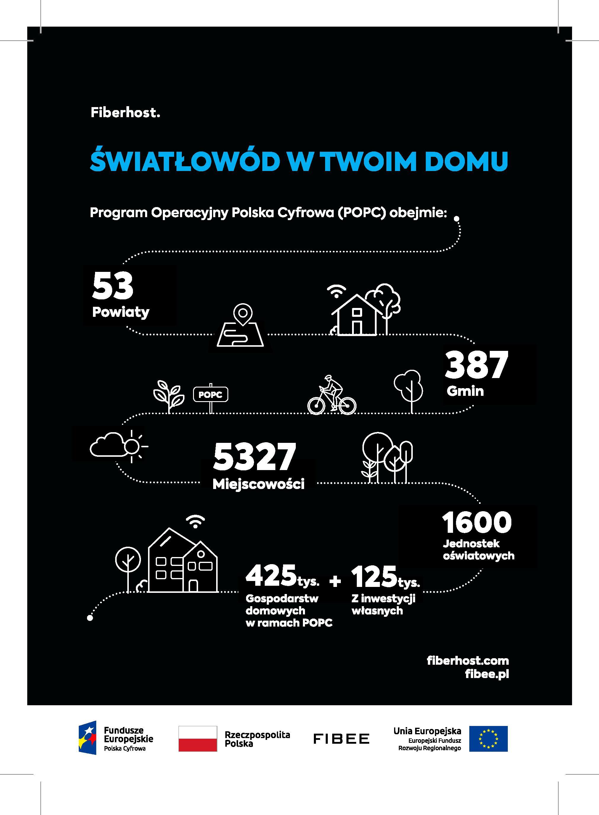 III etap Programu Operacyjnego Polska Cyfrowa (POPC) - zdjęcie